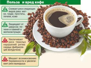 Полезные и отрицательные стороны употребления кофе