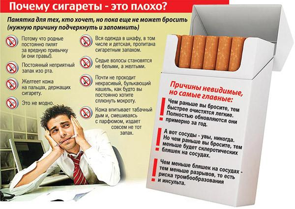Почему сигареты - это плохо?