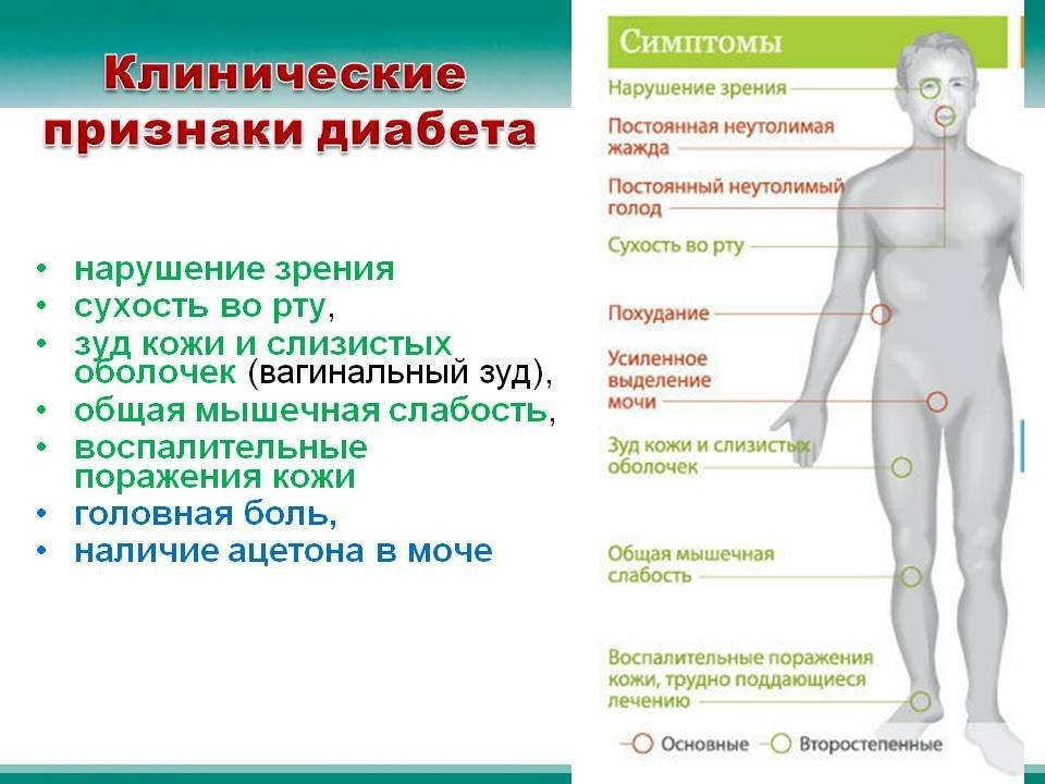 Признаки и симптомы диабета
