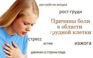 Причины боли в области грудной клетки