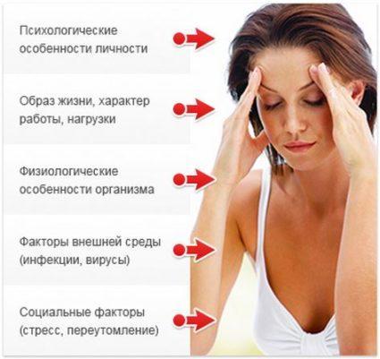 Причины возникновения цефалгии