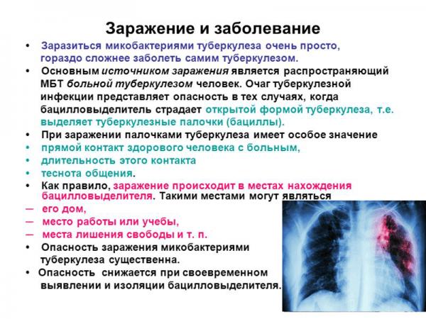 Заражение туберкулезом