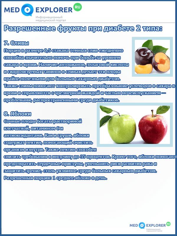 Разрешенные фрукты при диабете 2 типа. Часть 3