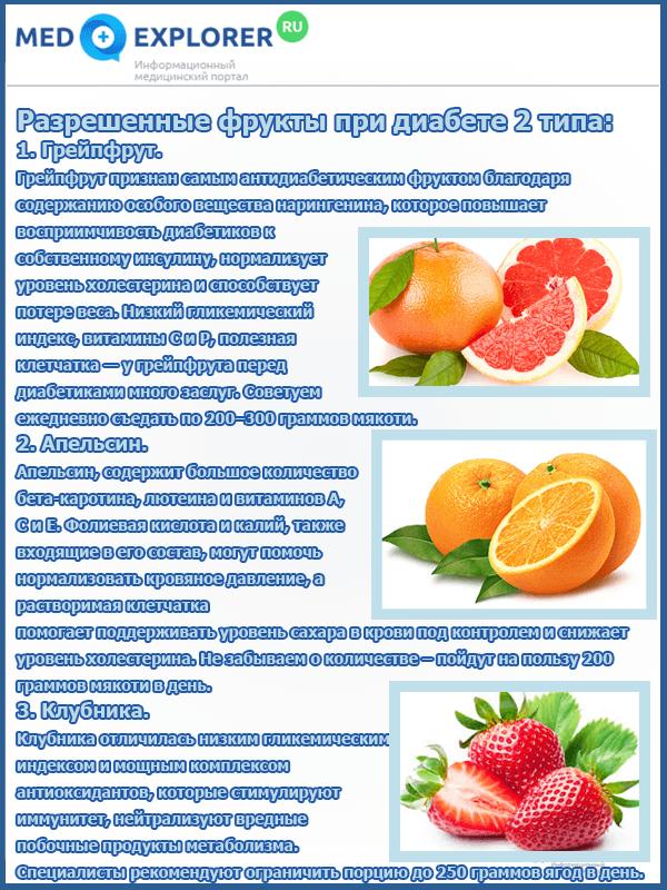 Фрукты которые нельзя при сахарном диабете