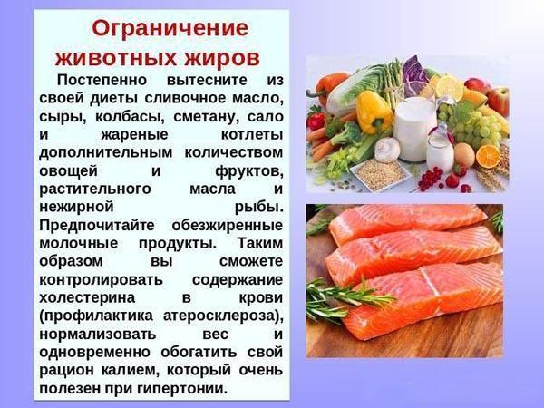Роль жиров в питании гипертоников