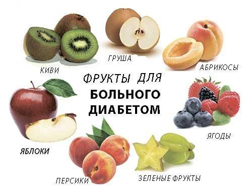 Фрукты для больного диабетом