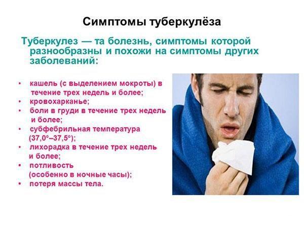 Характерные симптомы туберкулеза