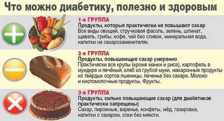 3 группы продуктов для диабетиков