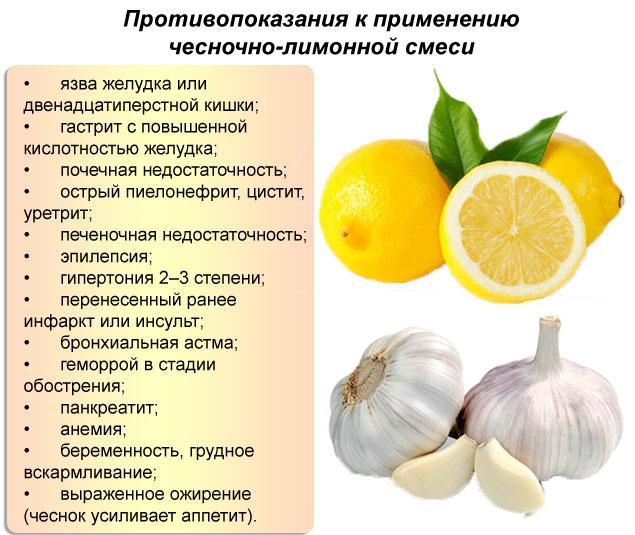 аллергия на лимон может быть