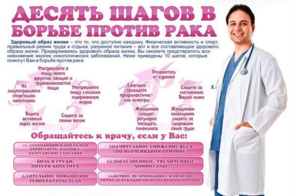 Как защитить себя от рака