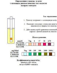 Определение глюкозы в моче