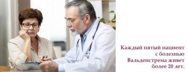 Продолжительность жизни больных болезней Вандельстрема