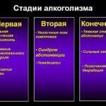 Стадии алкоголизма у мужчин