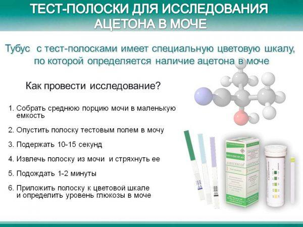 Тест-полоски для исследования ацетона в моче
