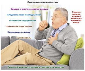 Симптомы сердечной астмы