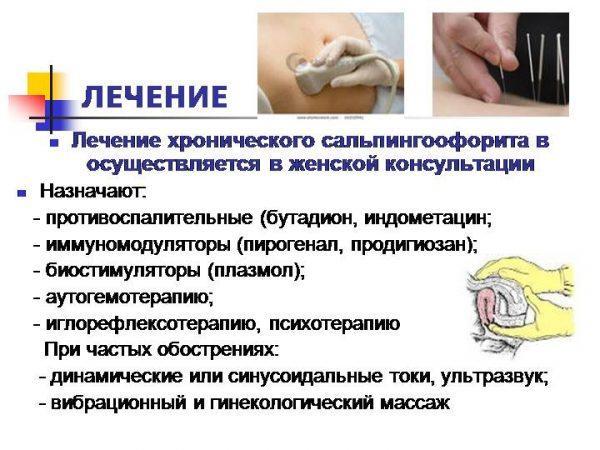 Лечение хронического сальпингоофорита