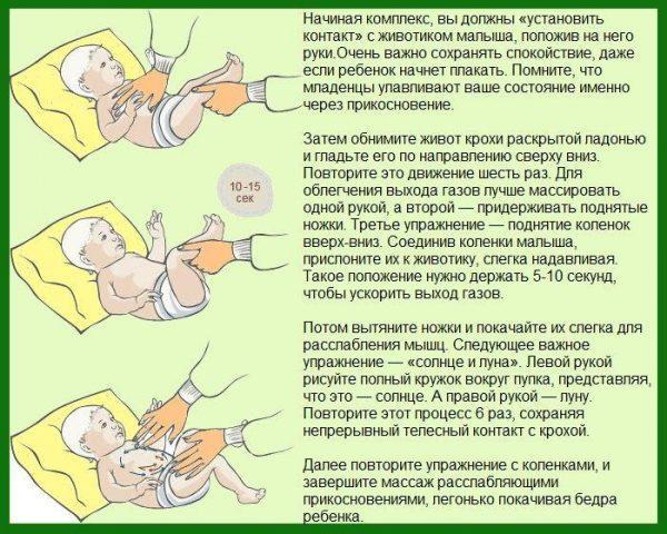 Массаж грудничку с болящим животиком