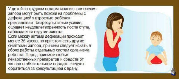 Симптомы запоров у детей