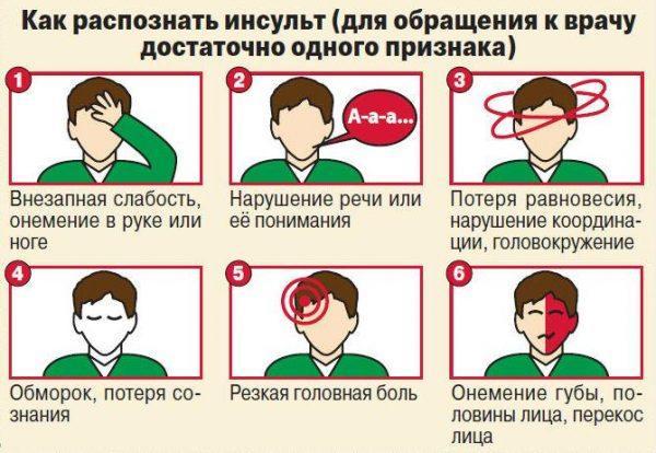 6 верных признаков инсульта