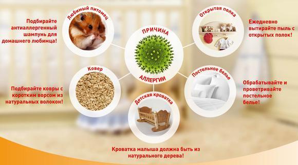 Причины аллергии в детской
