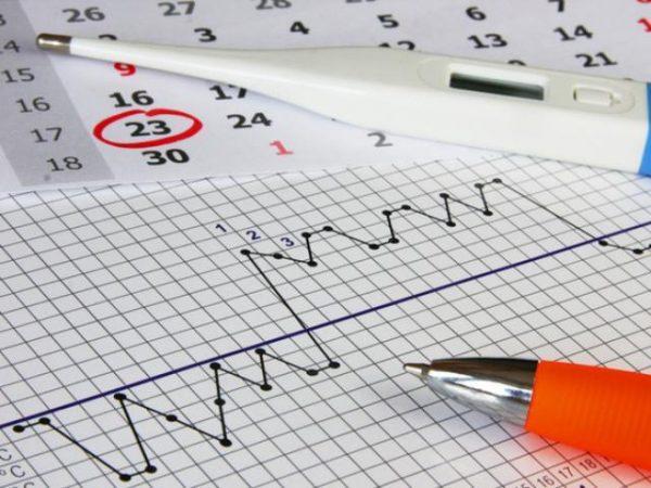 Базальная температура – это температура тела, измеряемая в прямой кишке или во влагалище
