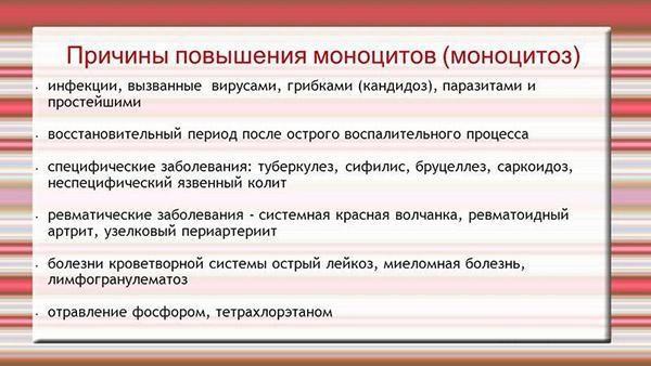Причины повышения моноцитов