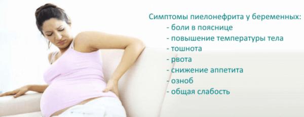 Симпмтомы пиелонефрита у беременных