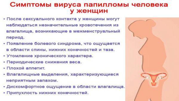 Симптомы вируса папилломы у женщин