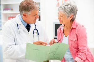 Диагностика ишемии сердца