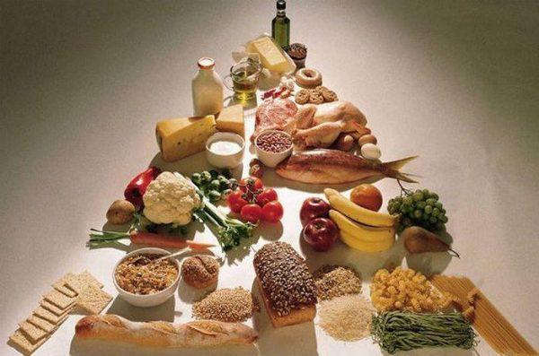 Диета при панкреатите - особенности питания диета 5
