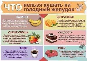 Запрещенные к употреблению продуктов на голодные желудок
