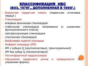 Классификация ИБС
