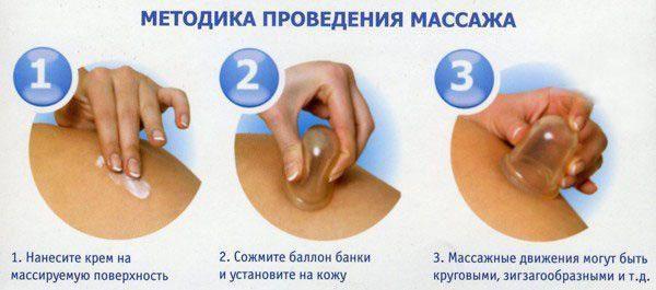 Методика проведения массажа