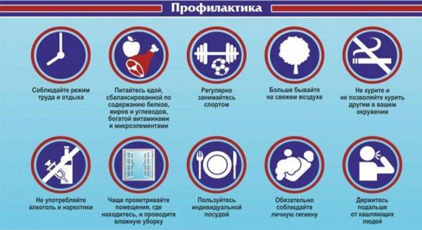 Методы профилактики туберкулеза