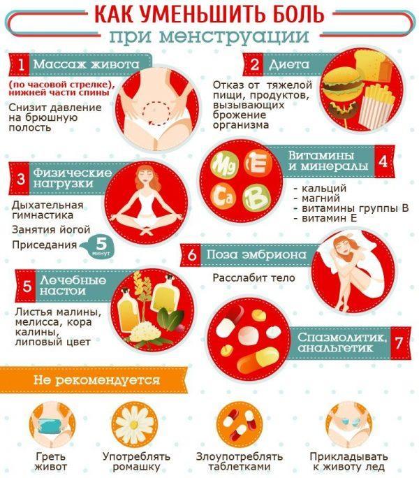 Методы уменьшения боли при месячных