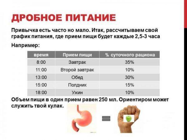 Назначение диеты при заболеваниях почек и хроническом пиелонефрите является очень важным условием выздоровления
