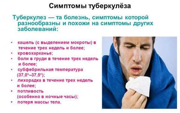 Общие симптомы туберкулеза