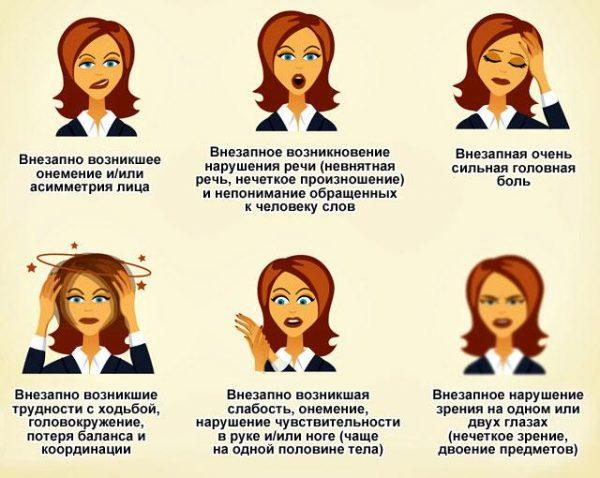 Основные симптомы женского инсульта
