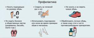 Профилактика грибка