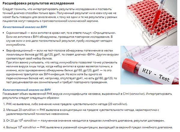 Расшифровка анализа на ВИЧ