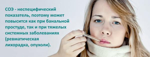 Скорость оседания эритроцитов — СОЭ