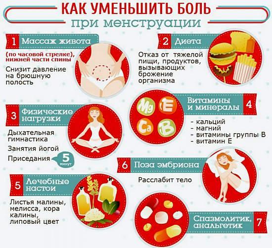 Способы уменьшения боли при месячных
