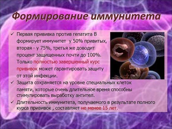 Формирование иммунитета против гепатита В