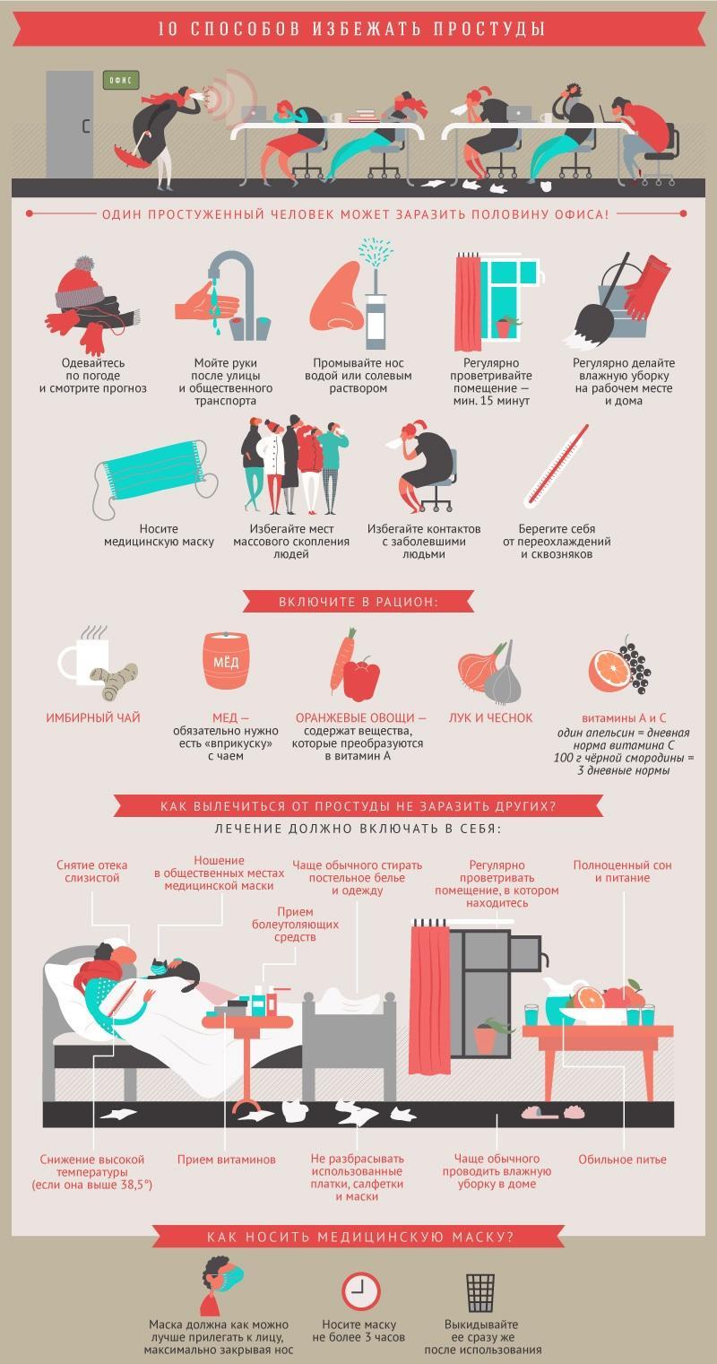 10 способов избежать простуды
