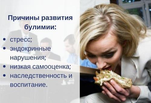 Причины булимии