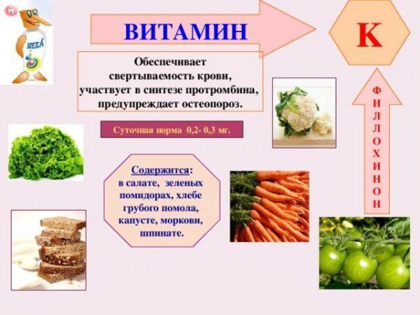 Содержание витамина К в овощах