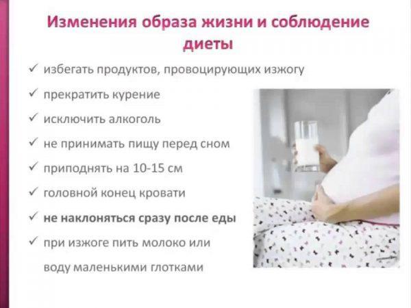 Изжога во время беременности. Рекомендации