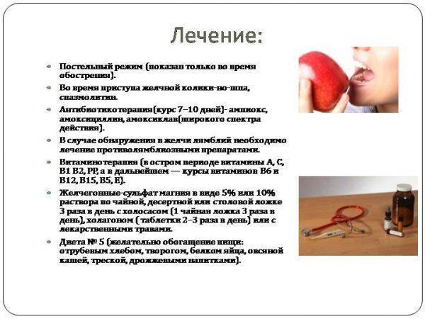 Как лечить холецистит