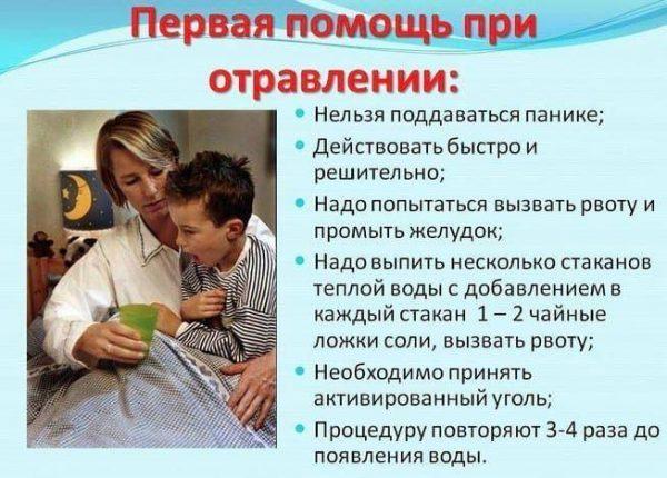 Как оказать первую помощь при отравлении ребенку