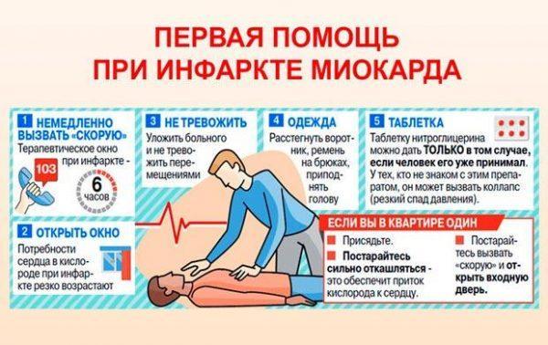 Как помочь человеку при инфаркте миокарда